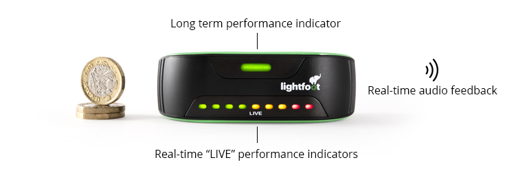 how lightfoot works